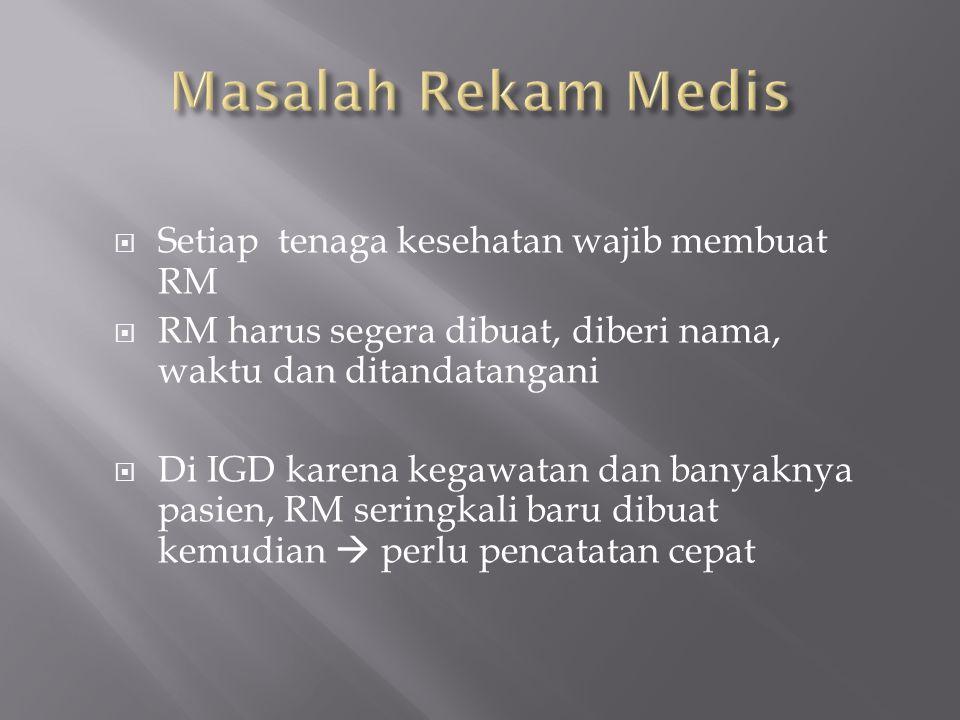 Masalah Rekam Medis Setiap tenaga kesehatan wajib membuat RM