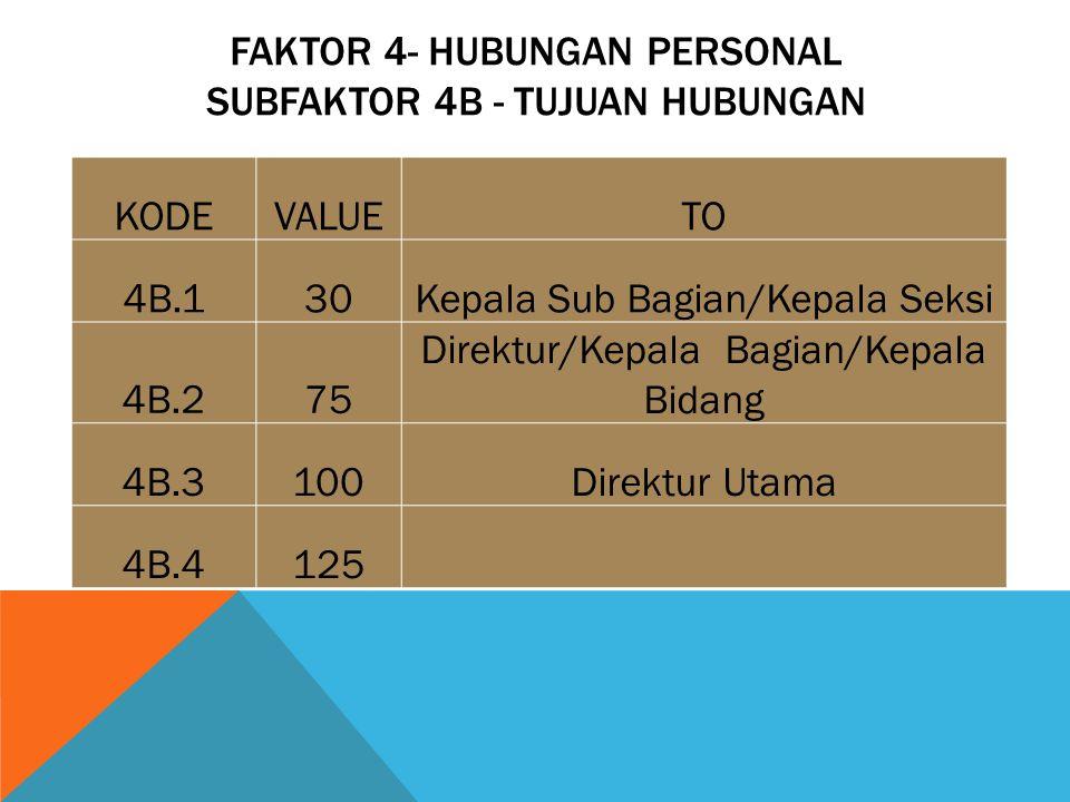 FAKTOR 4- HUBUNGAN PERSONAL SUBFAKTOR 4B - TUJUAN HUBUNGAN