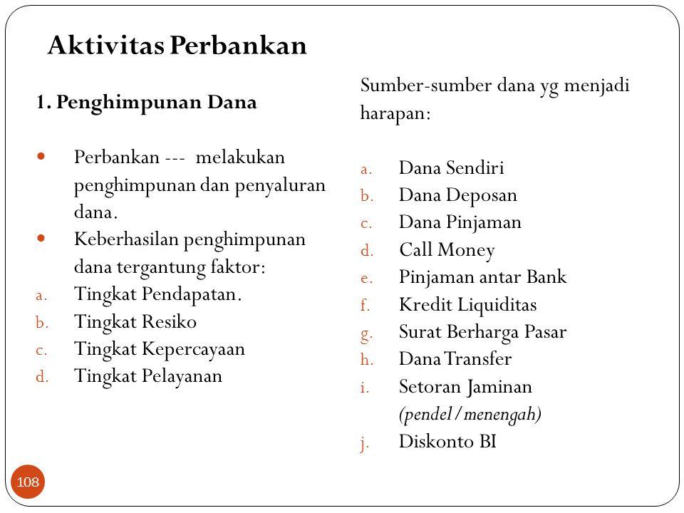 Aktivitas Perbankan Sumber-sumber dana yg menjadi harapan: