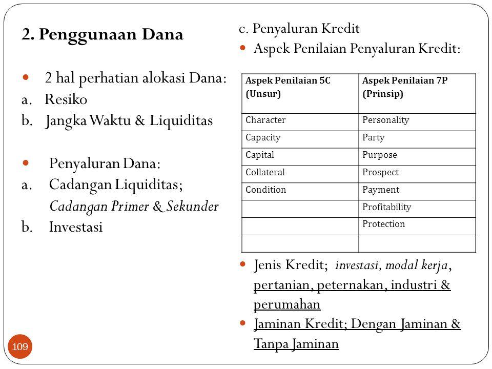 2. Penggunaan Dana 2 hal perhatian alokasi Dana: a. Resiko