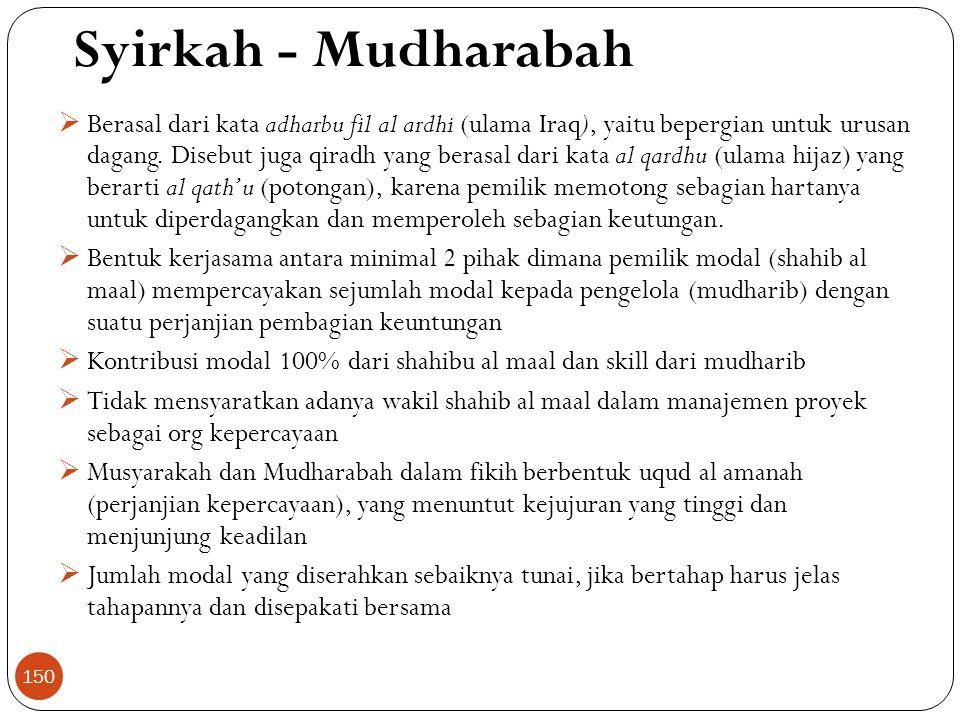 Syirkah - Mudharabah
