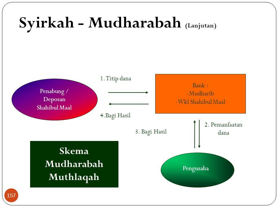 Skema Mudharabah Muthlaqah