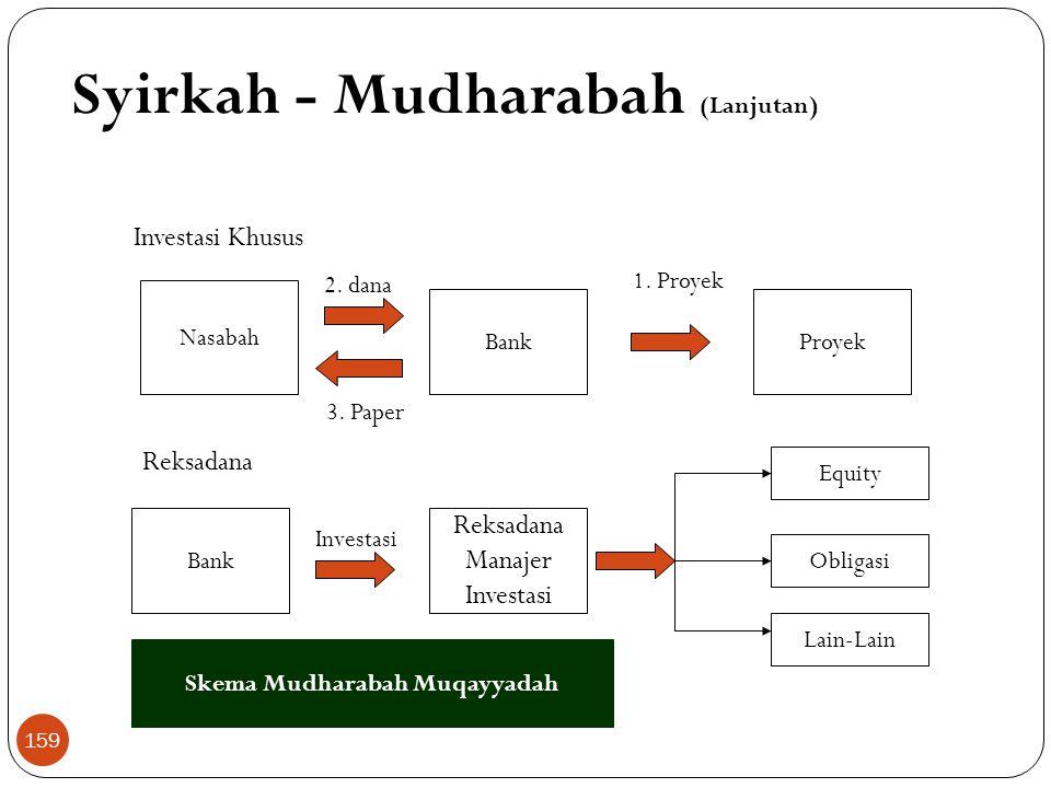 Skema Mudharabah Muqayyadah