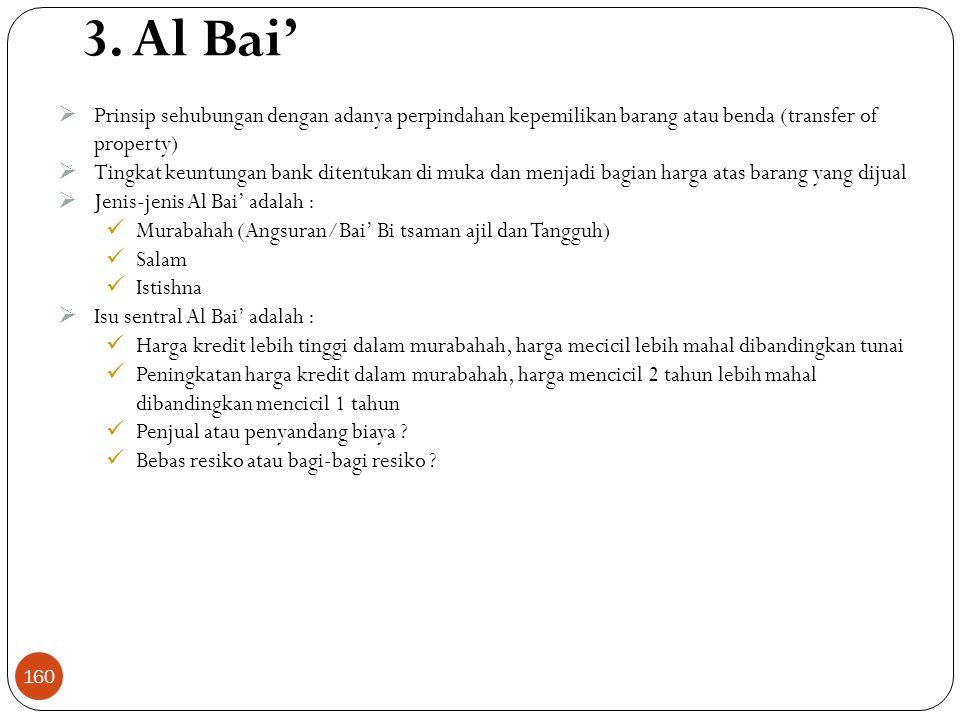 3. Al Bai' Prinsip sehubungan dengan adanya perpindahan kepemilikan barang atau benda (transfer of property)