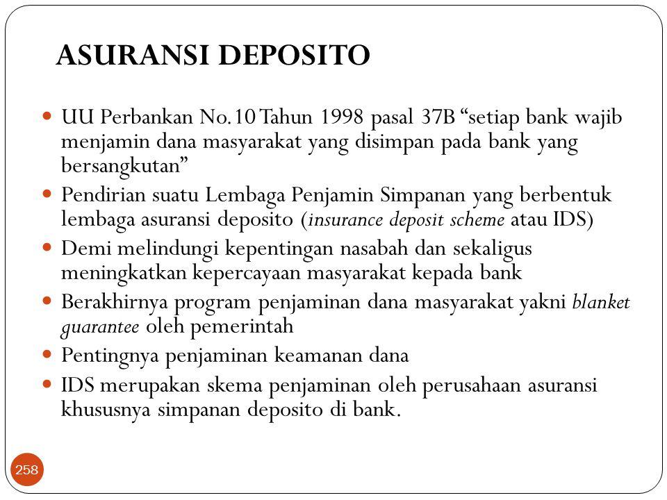 ASURANSI DEPOSITO UU Perbankan No.10 Tahun 1998 pasal 37B setiap bank wajib menjamin dana masyarakat yang disimpan pada bank yang bersangkutan