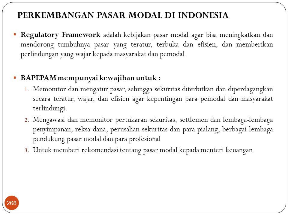PERKEMBANGAN PASAR MODAL DI INDONESIA