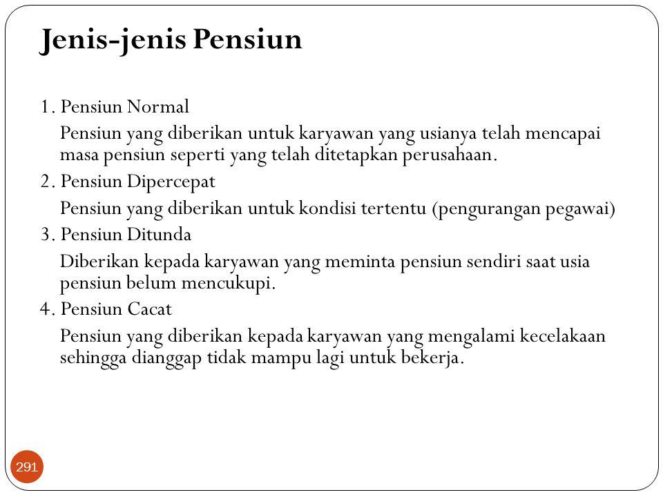 Jenis-jenis Pensiun