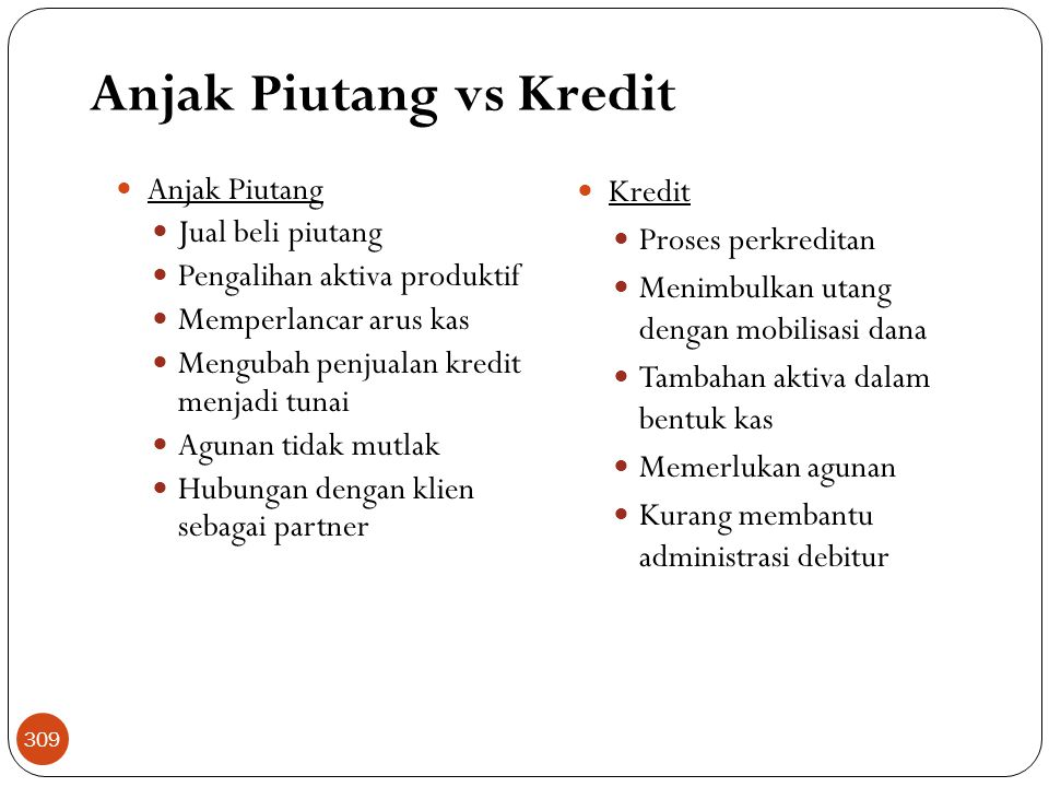 Anjak Piutang vs Kredit
