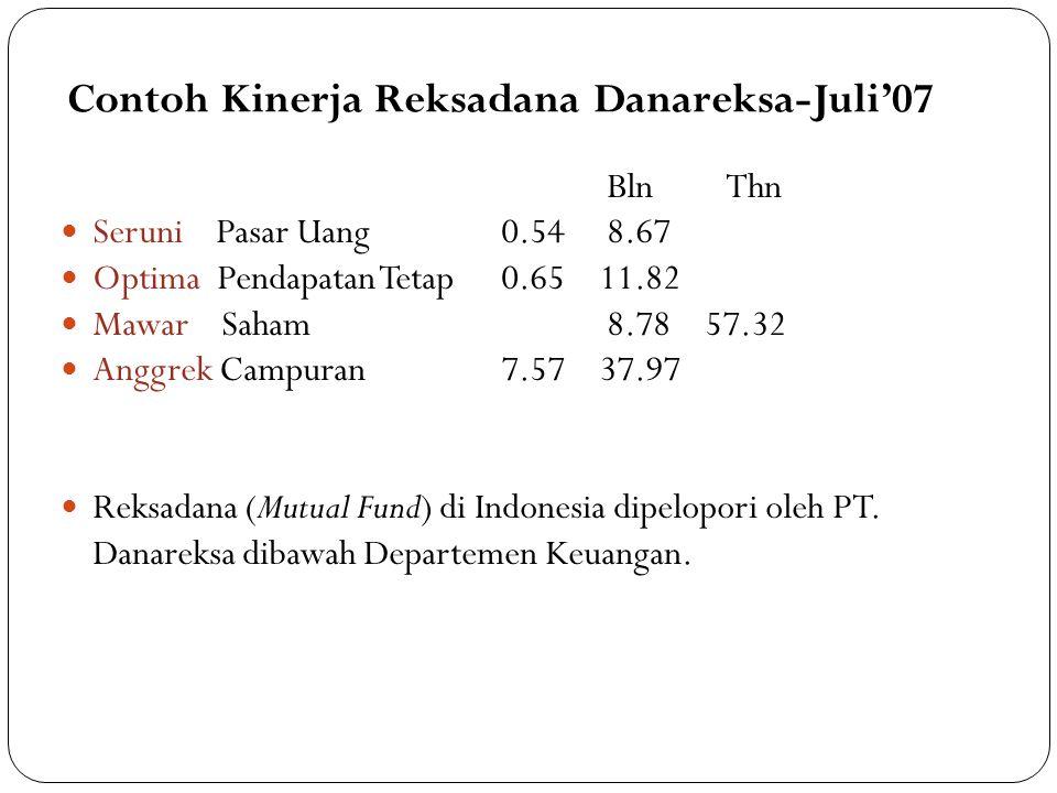 Contoh Kinerja Reksadana Danareksa-Juli'07