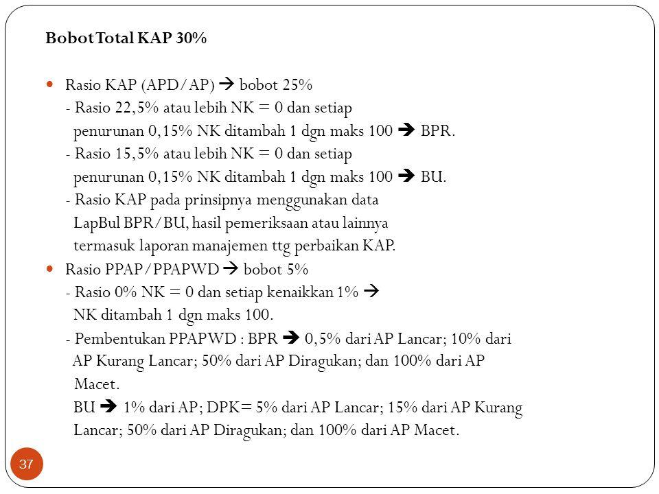 Bobot Total KAP 30% Rasio KAP (APD/AP)  bobot 25% - Rasio 22,5% atau lebih NK = 0 dan setiap. penurunan 0,15% NK ditambah 1 dgn maks 100  BPR.
