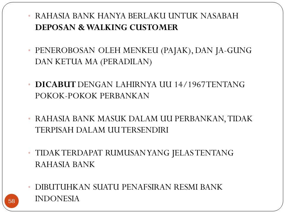 RAHASIA BANK HANYA BERLAKU UNTUK NASABAH DEPOSAN & WALKING CUSTOMER