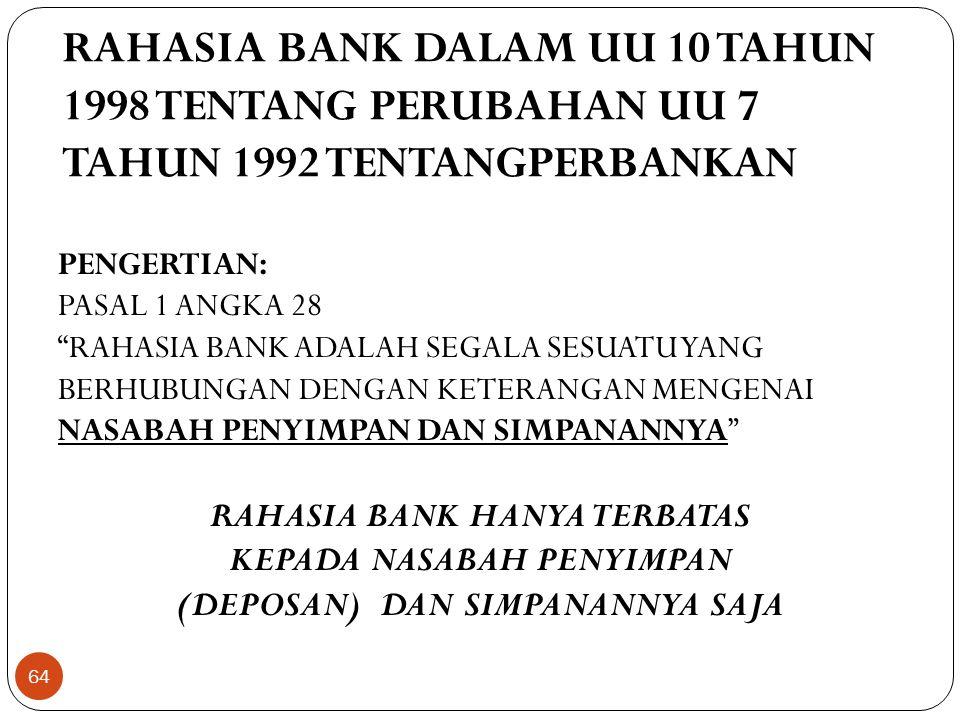 RAHASIA BANK HANYA TERBATAS KEPADA NASABAH PENYIMPAN