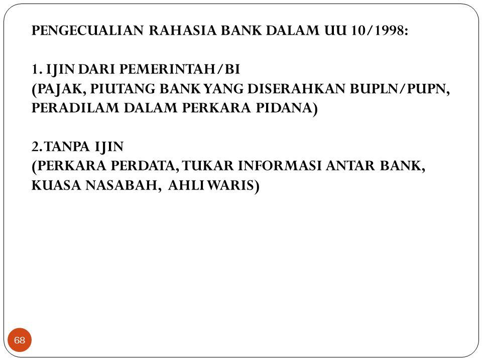PENGECUALIAN RAHASIA BANK DALAM UU 10/1998: