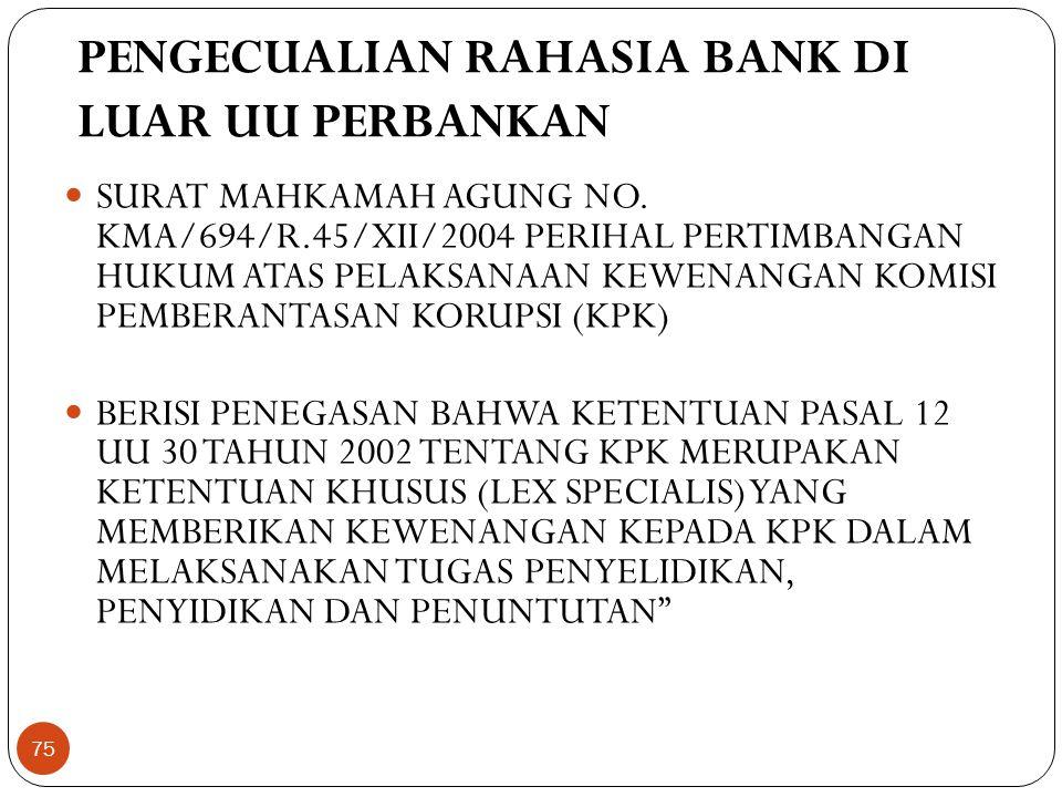 PENGECUALIAN RAHASIA BANK DI LUAR UU PERBANKAN