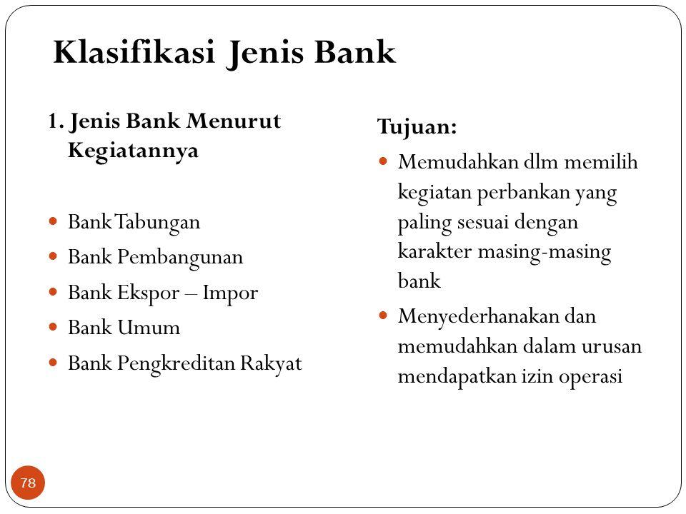 Klasifikasi Jenis Bank