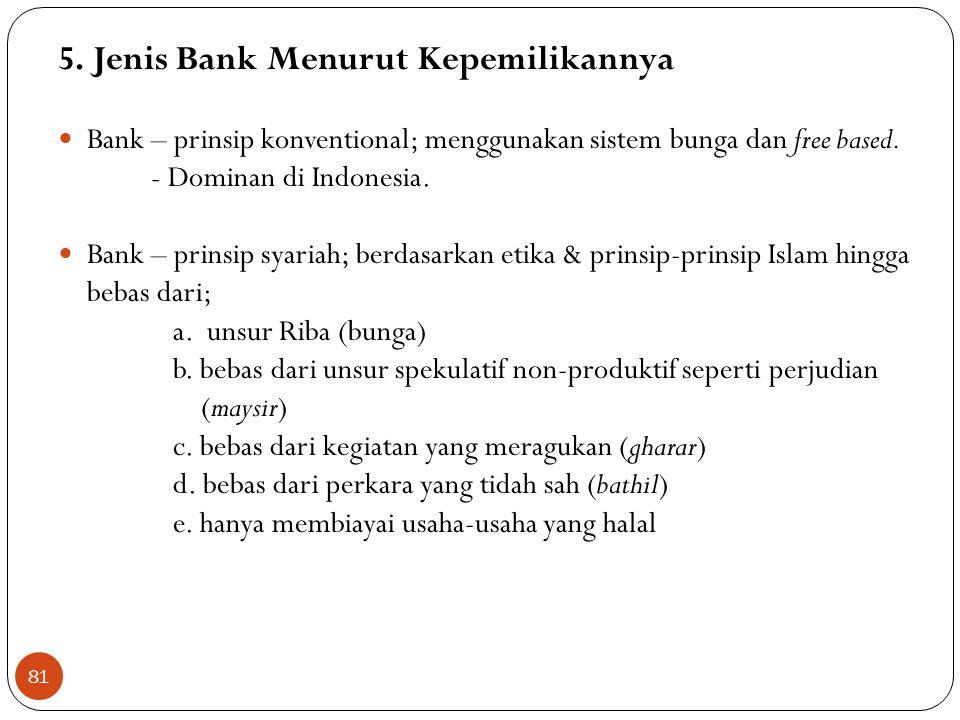 5. Jenis Bank Menurut Kepemilikannya