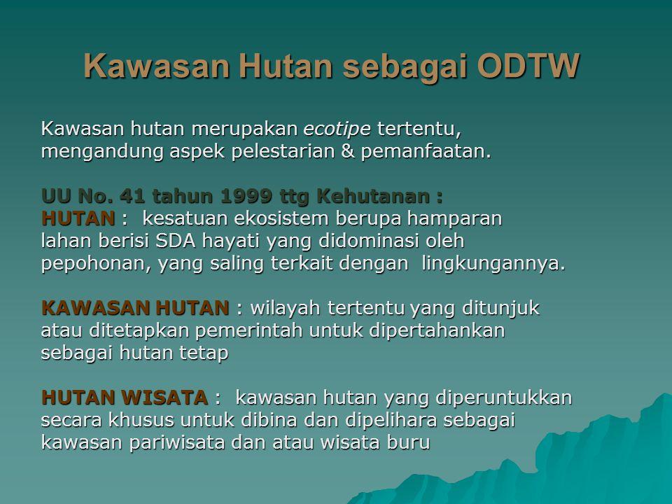 Kawasan Hutan sebagai ODTW
