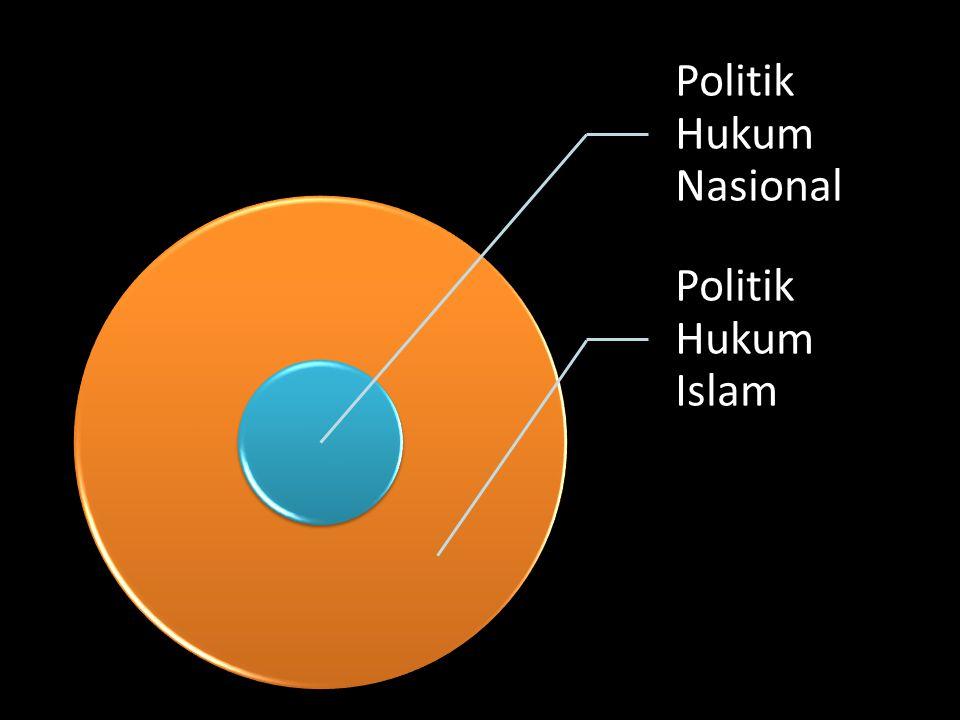 Politik Hukum Nasional