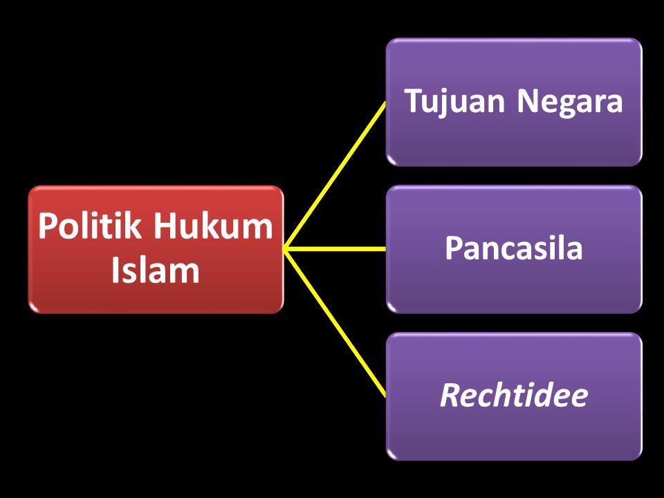 Politik Hukum Islam Tujuan Negara Pancasila Rechtidee