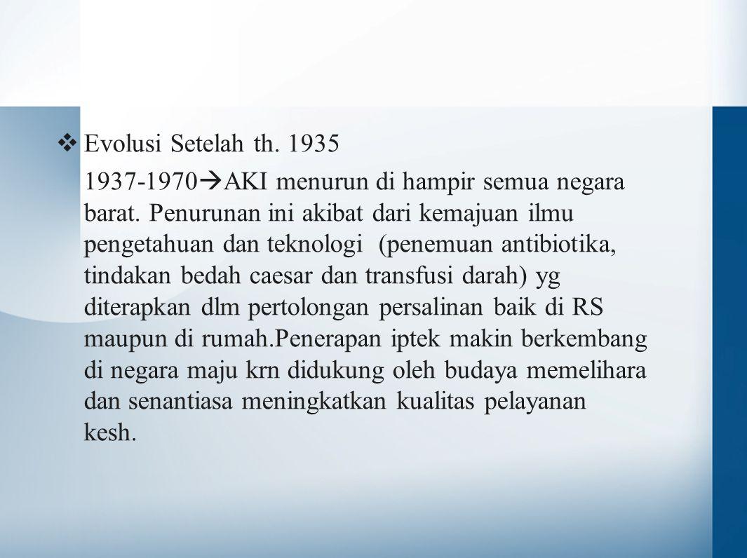 Evolusi Setelah th. 1935