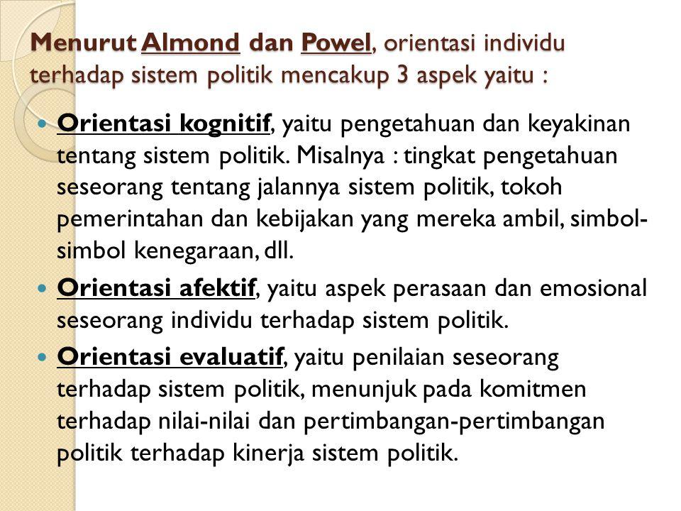 Menurut Almond dan Powel, orientasi individu terhadap sistem politik mencakup 3 aspek yaitu :