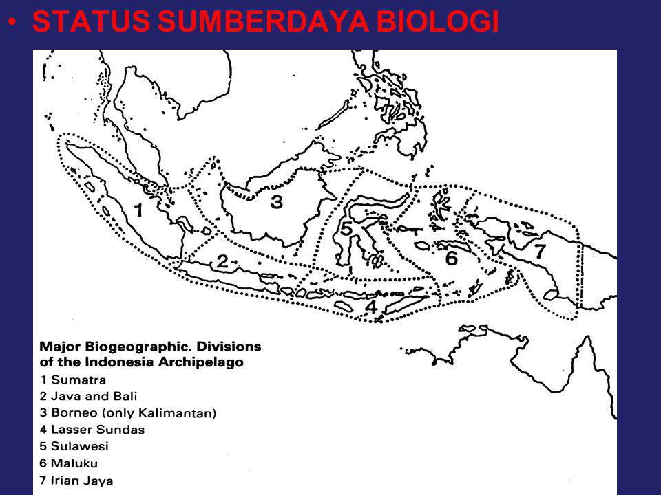 STATUS SUMBERDAYA BIOLOGI