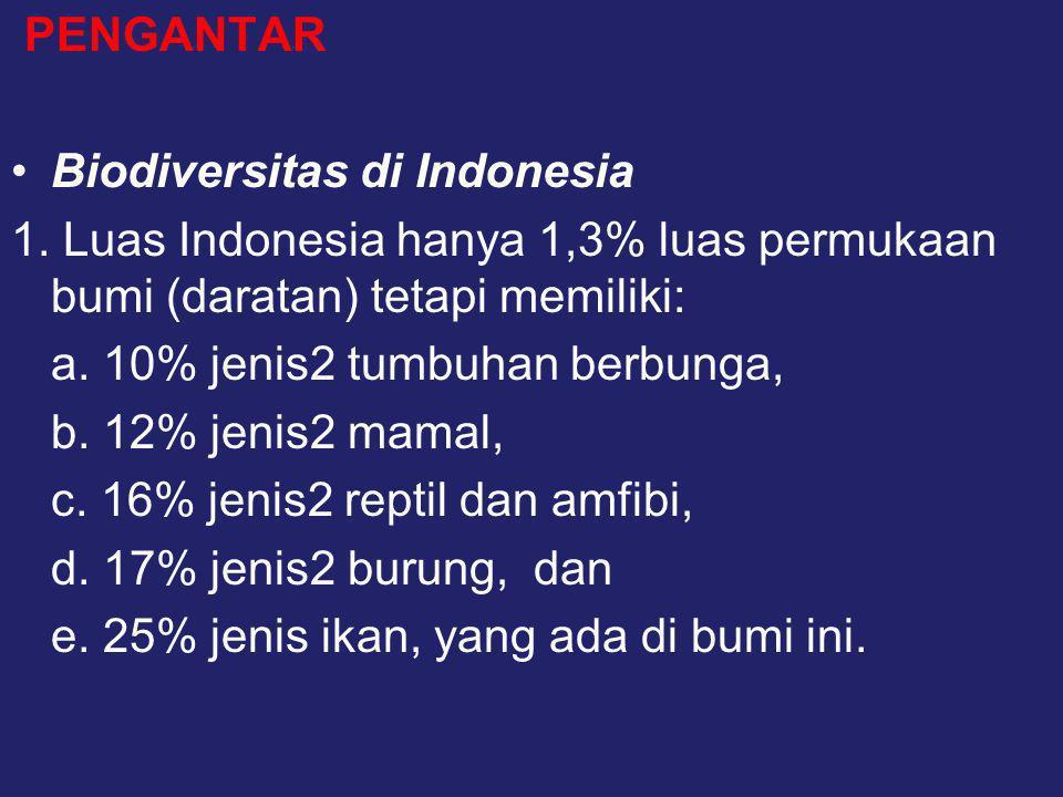 PENGANTAR Biodiversitas di Indonesia. 1. Luas Indonesia hanya 1,3% luas permukaan bumi (daratan) tetapi memiliki: