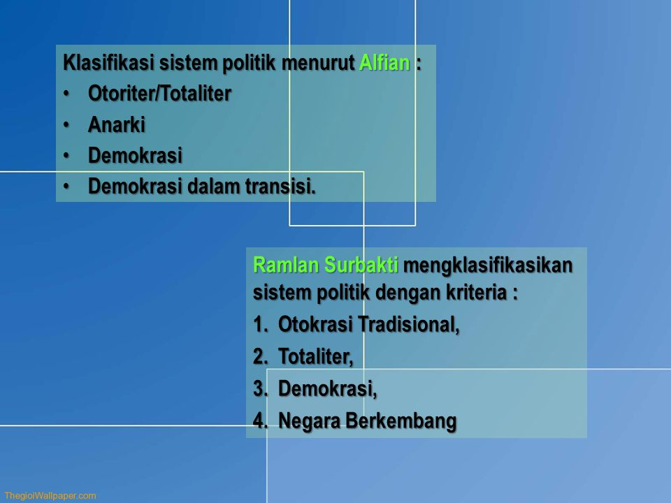 Klasifikasi sistem politik menurut Alfian :