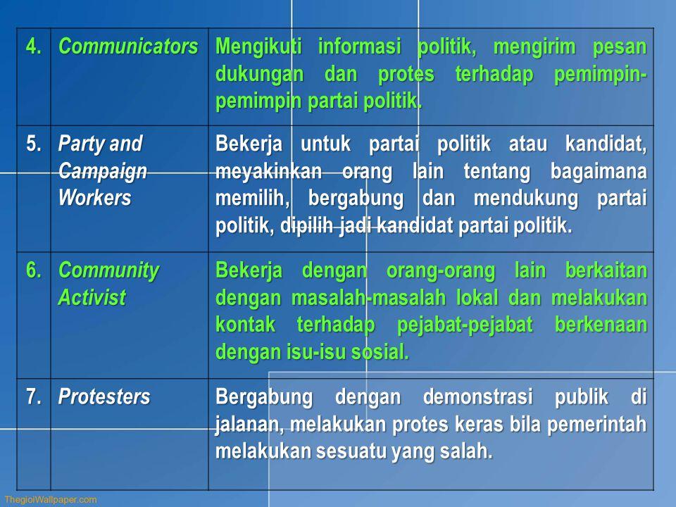 4. Communicators. Mengikuti informasi politik, mengirim pesan dukungan dan protes terhadap pemimpin-pemimpin partai politik.