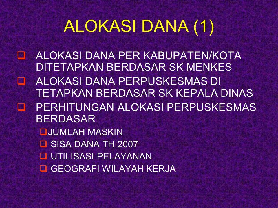 ALOKASI DANA (1) ALOKASI DANA PER KABUPATEN/KOTA DITETAPKAN BERDASAR SK MENKES. ALOKASI DANA PERPUSKESMAS DI TETAPKAN BERDASAR SK KEPALA DINAS.