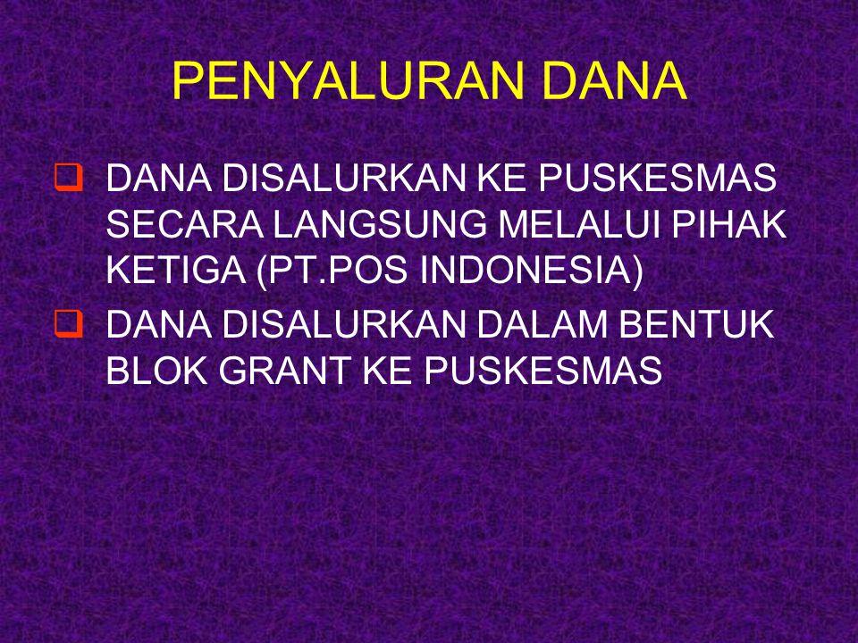 PENYALURAN DANA DANA DISALURKAN KE PUSKESMAS SECARA LANGSUNG MELALUI PIHAK KETIGA (PT.POS INDONESIA)