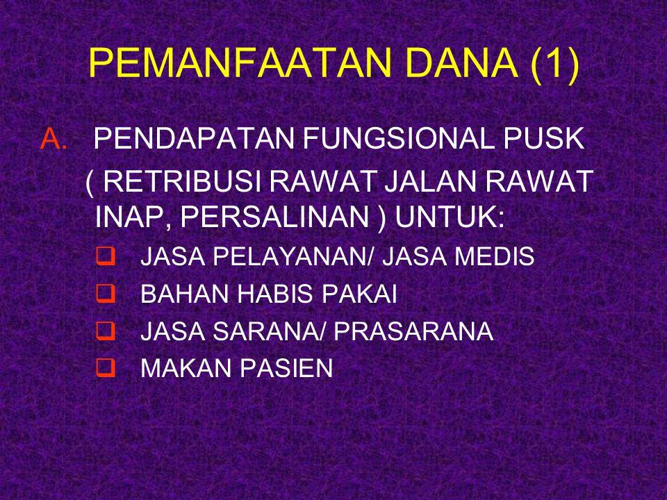 PEMANFAATAN DANA (1) PENDAPATAN FUNGSIONAL PUSK
