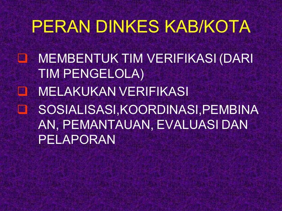PERAN DINKES KAB/KOTA MEMBENTUK TIM VERIFIKASI (DARI TIM PENGELOLA)