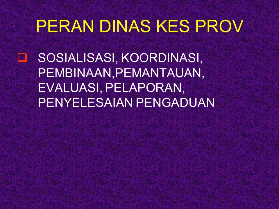 PERAN DINAS KES PROV SOSIALISASI, KOORDINASI, PEMBINAAN,PEMANTAUAN, EVALUASI, PELAPORAN, PENYELESAIAN PENGADUAN.