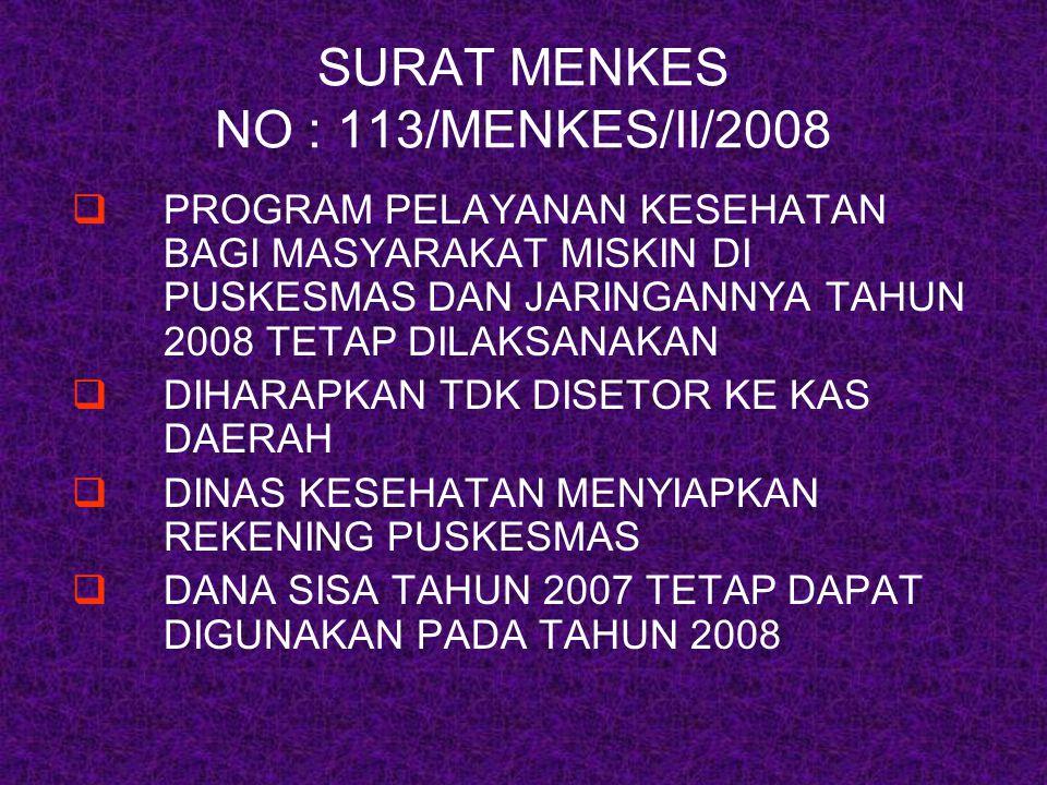 SURAT MENKES NO : 113/MENKES/II/2008