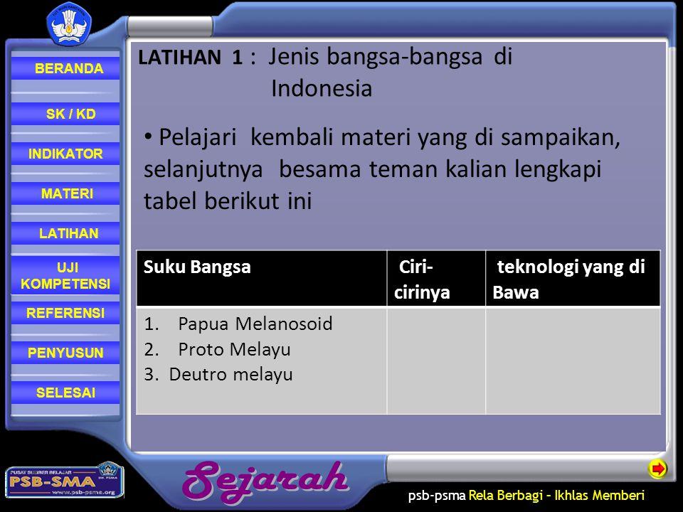 LATIHAN 1 : Jenis bangsa-bangsa di Indonesia