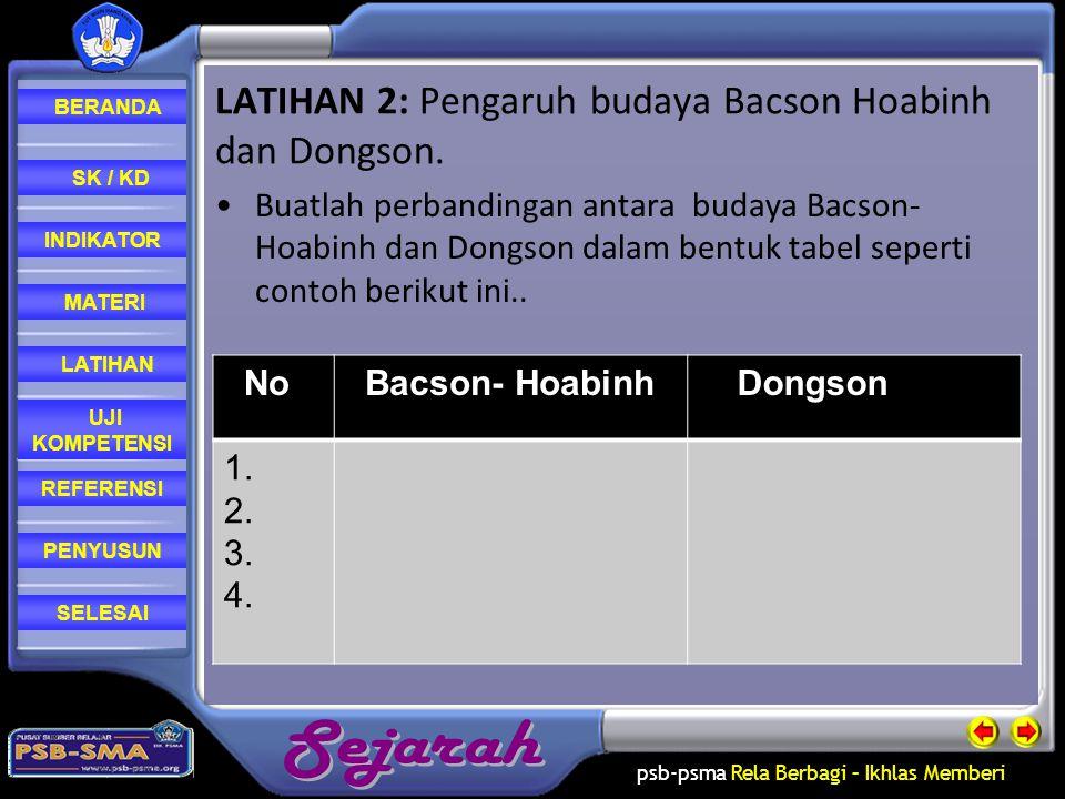 LATIHAN 2: Pengaruh budaya Bacson Hoabinh dan Dongson.