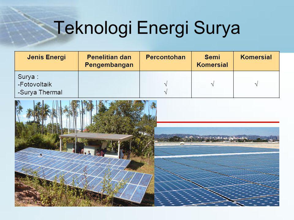 Teknologi Energi Surya