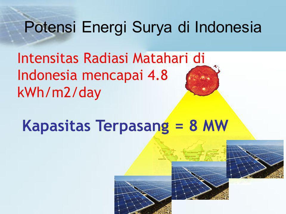 Potensi Energi Surya di Indonesia