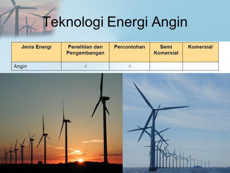 Teknologi Energi Angin