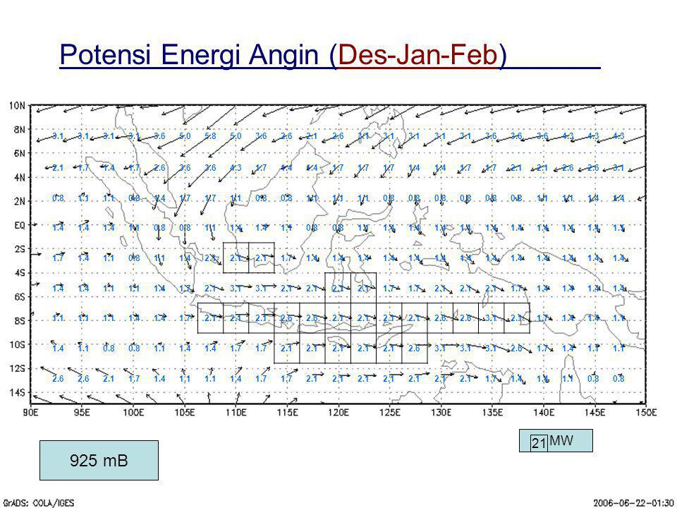 Potensi Energi Angin (Des-Jan-Feb)