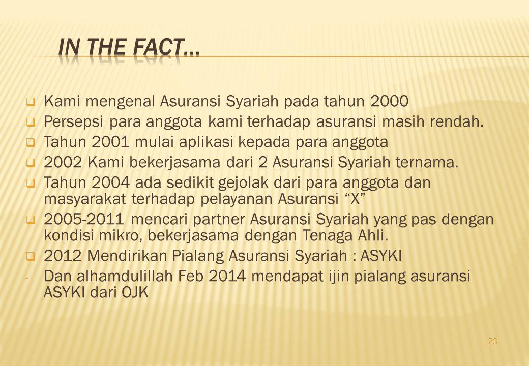 In the fact… Kami mengenal Asuransi Syariah pada tahun 2000