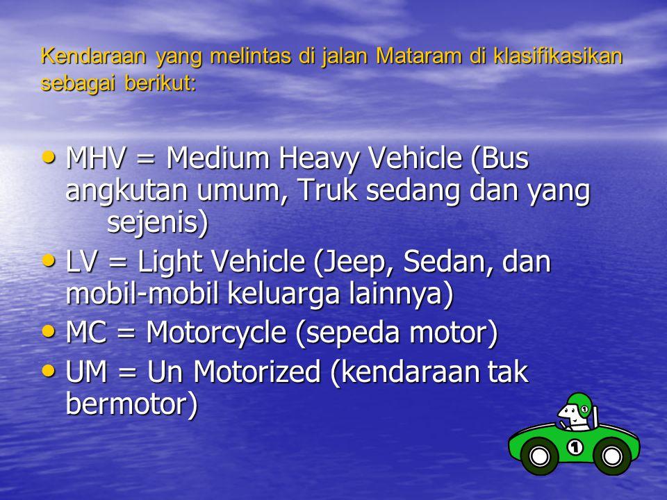 LV = Light Vehicle (Jeep, Sedan, dan mobil-mobil keluarga lainnya)