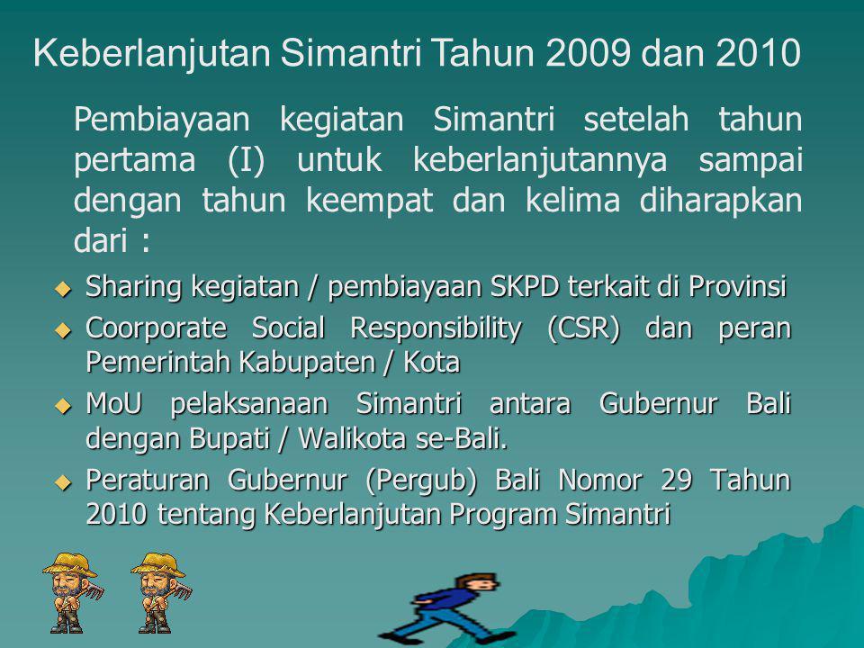 Keberlanjutan Simantri Tahun 2009 dan 2010