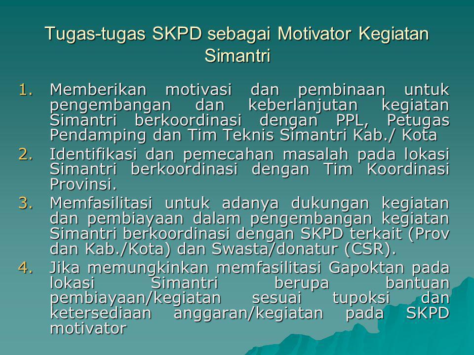Tugas-tugas SKPD sebagai Motivator Kegiatan Simantri