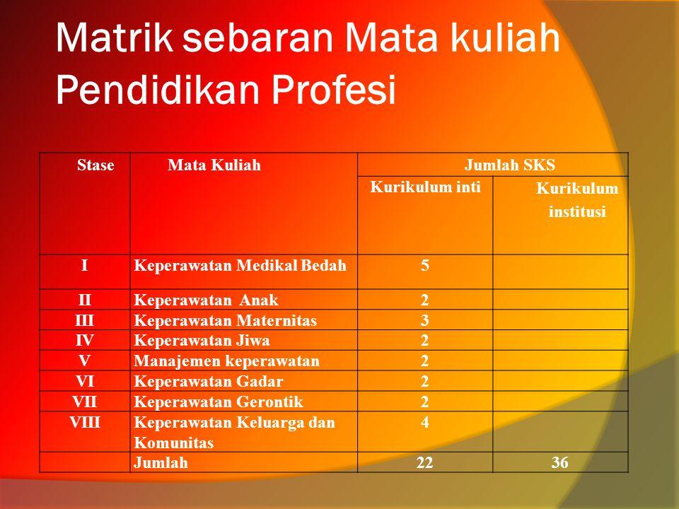 Matrik sebaran Mata kuliah Pendidikan Profesi