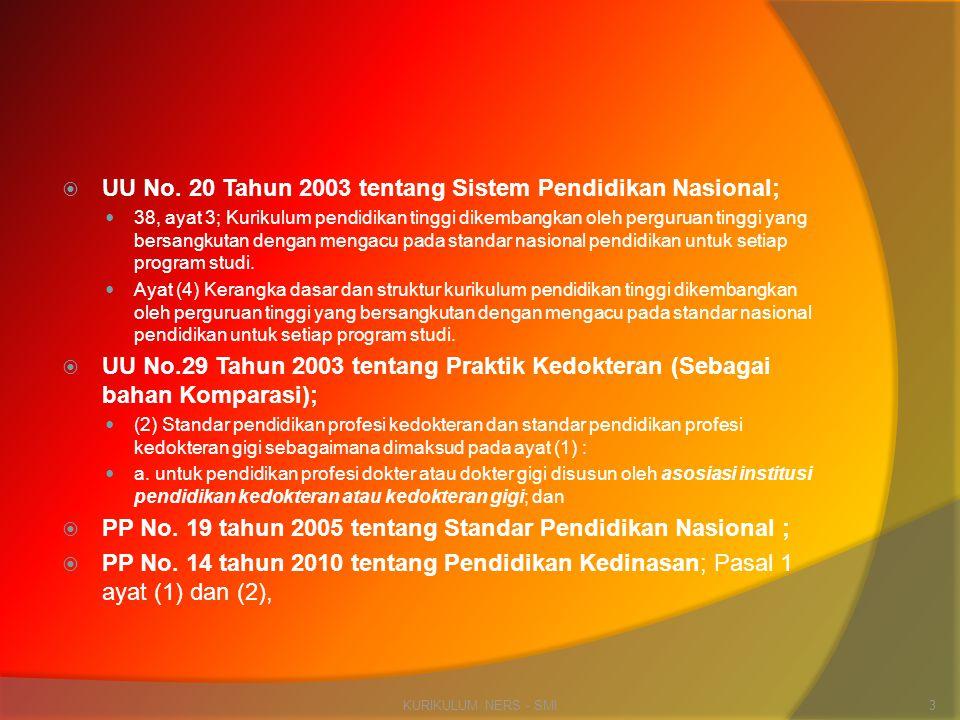 UU No. 20 Tahun 2003 tentang Sistem Pendidikan Nasional;