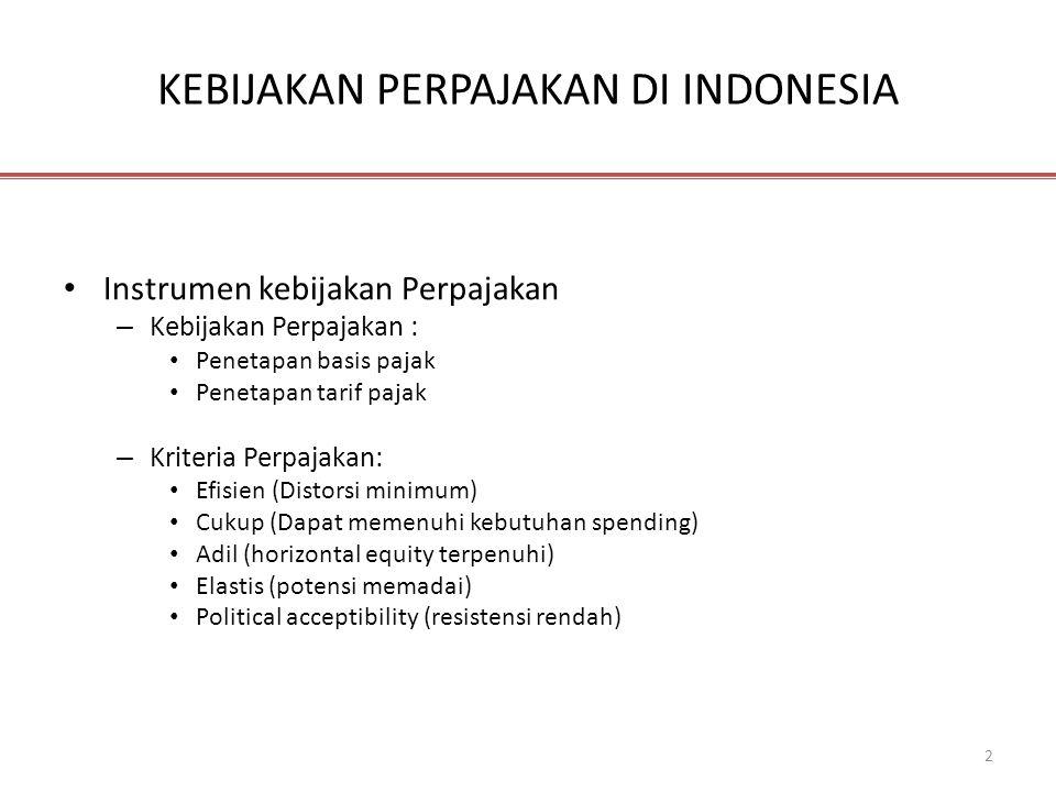 KEBIJAKAN PERPAJAKAN DI INDONESIA