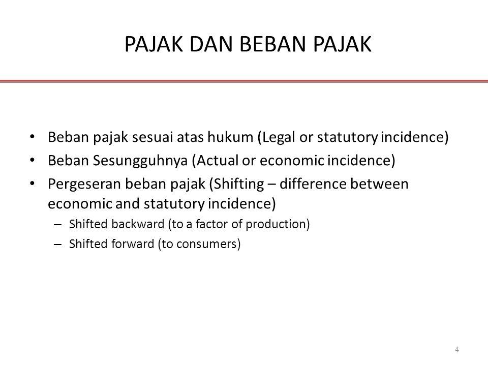 PAJAK DAN BEBAN PAJAK Beban pajak sesuai atas hukum (Legal or statutory incidence) Beban Sesungguhnya (Actual or economic incidence)