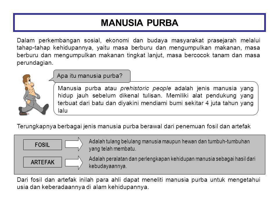 MANUSIA PURBA